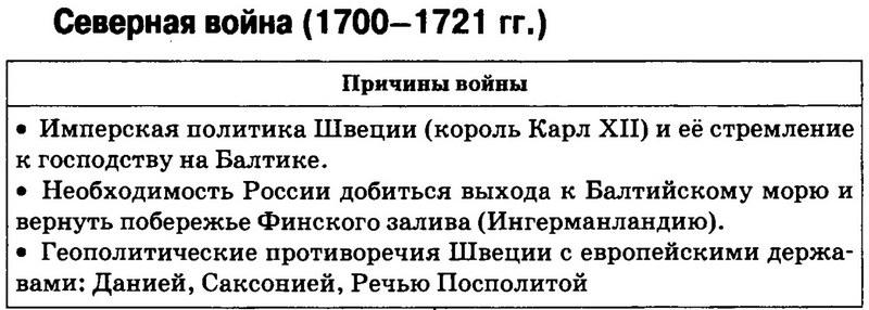сообщение о полтавской битве 7 класс