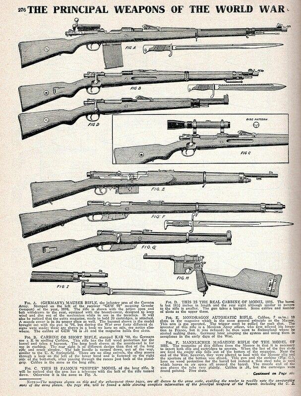 винтовки вов
