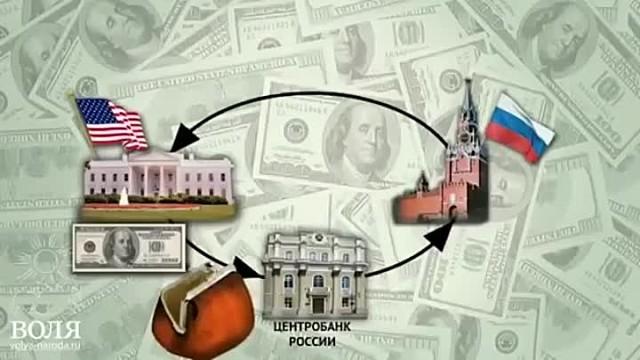 центральный банк рф кому принадлежит