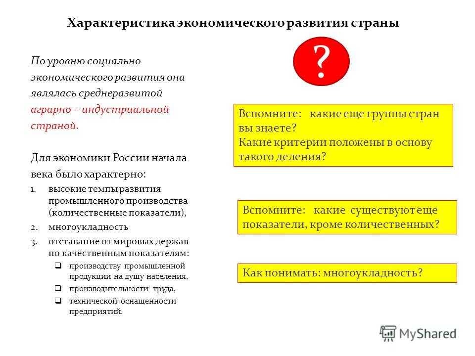современная экономика россии