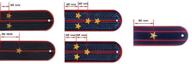 погоны майора полиции расстояние до звезды схема