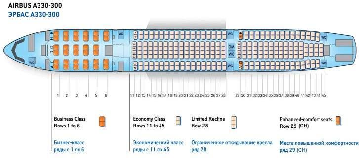 airbus a330 200 схема