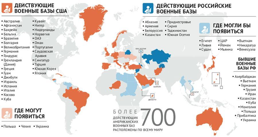 военные базы сша в мире