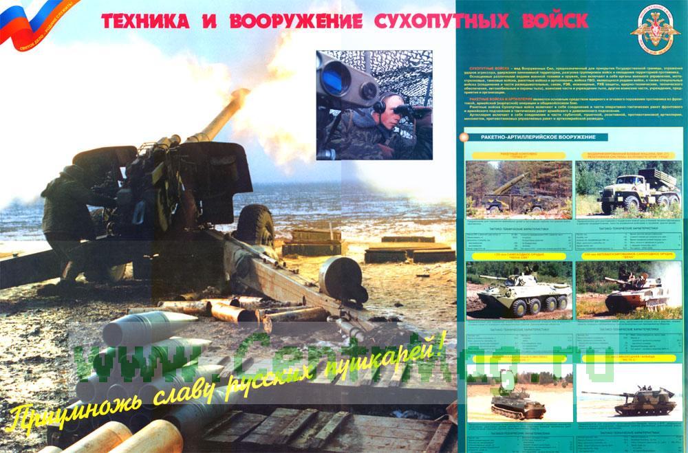 современная артиллерия россии