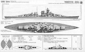 линейные корабли типа айова