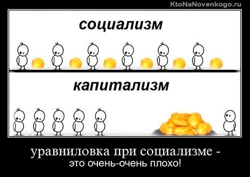 чем отличается капитализм от социализма