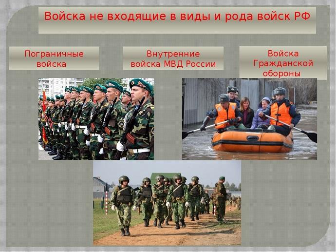 войска тыла