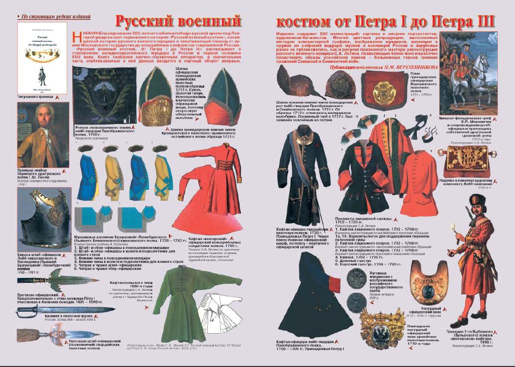 русские гусары