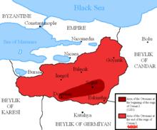 когда развалилась османская империя