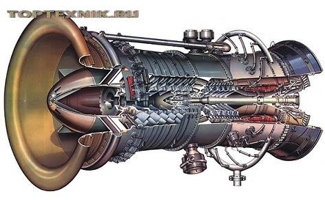 как устроен двигатель самолета