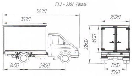 грузоподъемность газели фургон