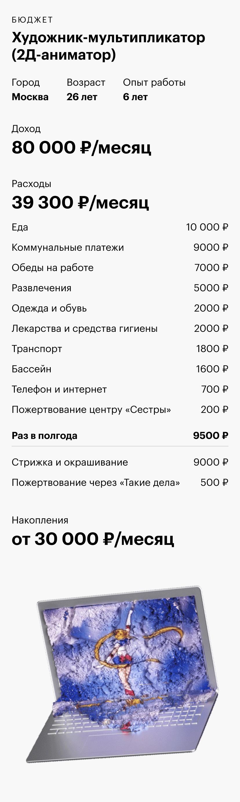 сколько платят за звание герой россии