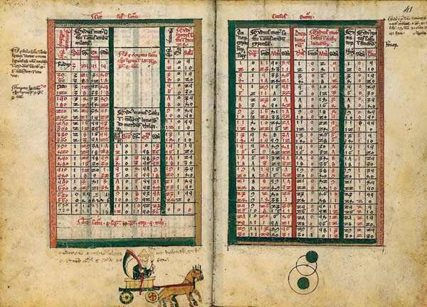 календарь по старому стилю
