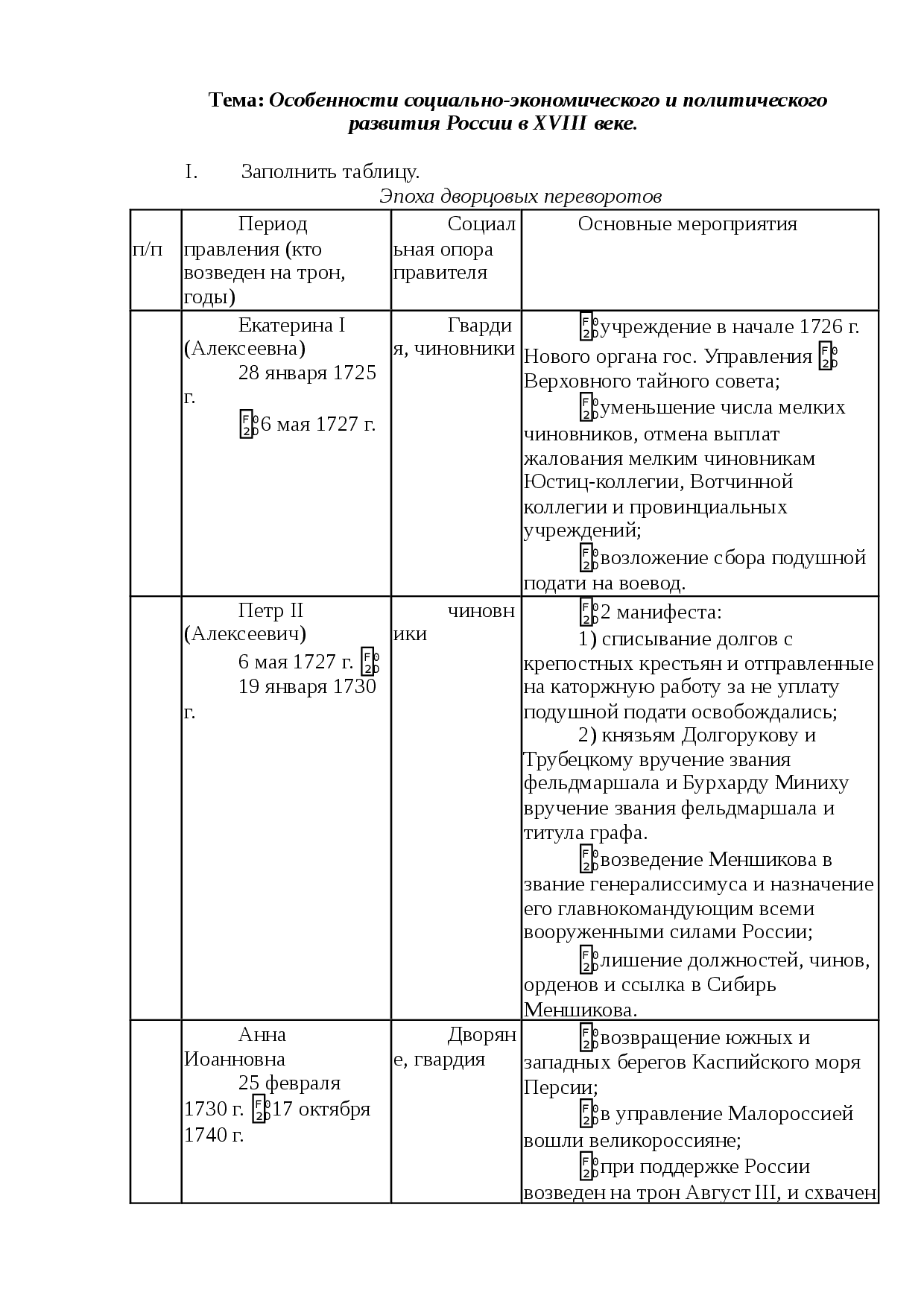 статистика экономики россии