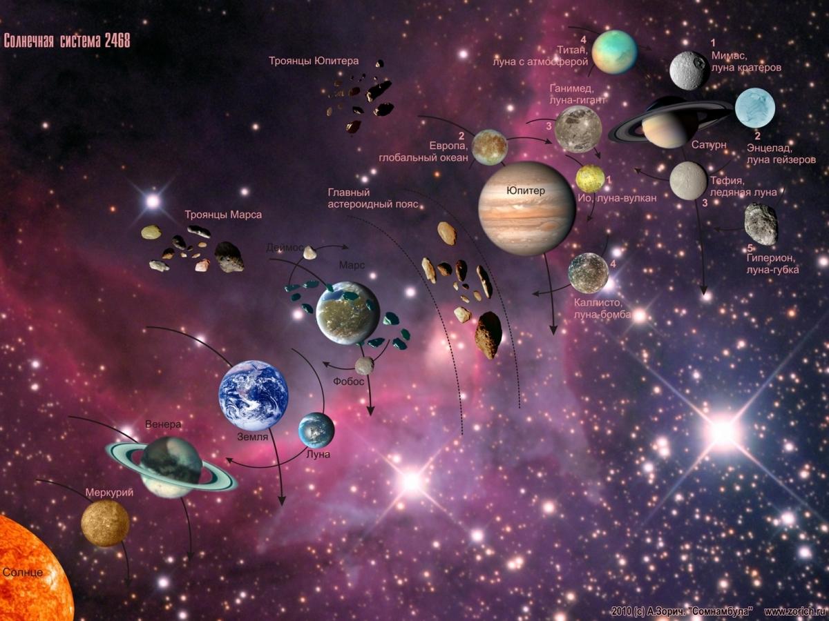 сколько спутников у венеры