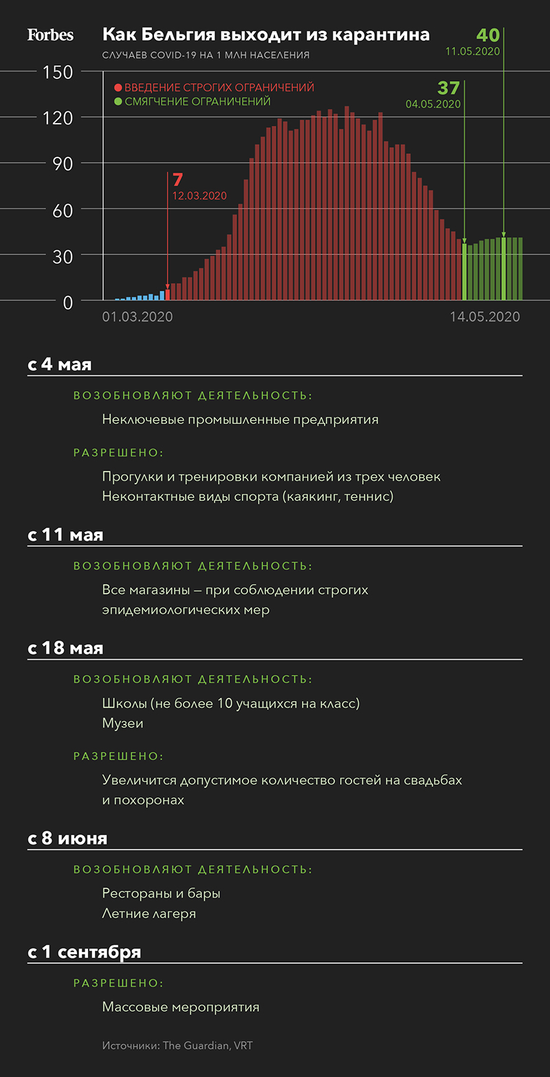 население россии вымирает