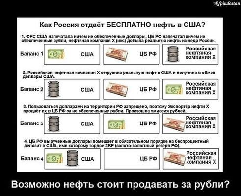 кому принадлежит центробанк российской федерации