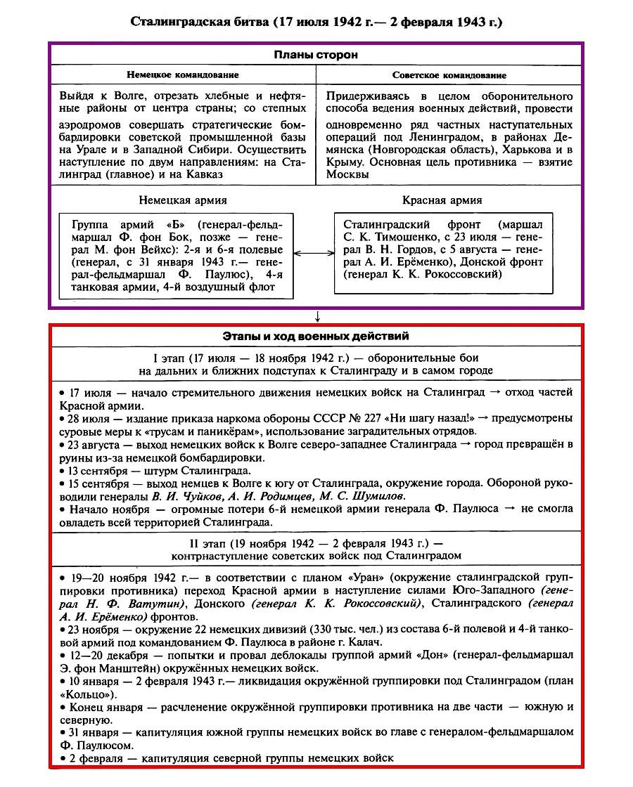 начало контрнаступления советских войск под москвой