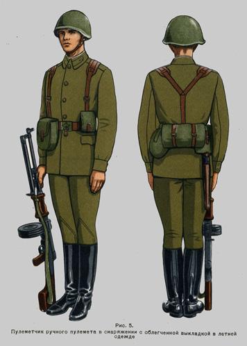 военная форма советской армии
