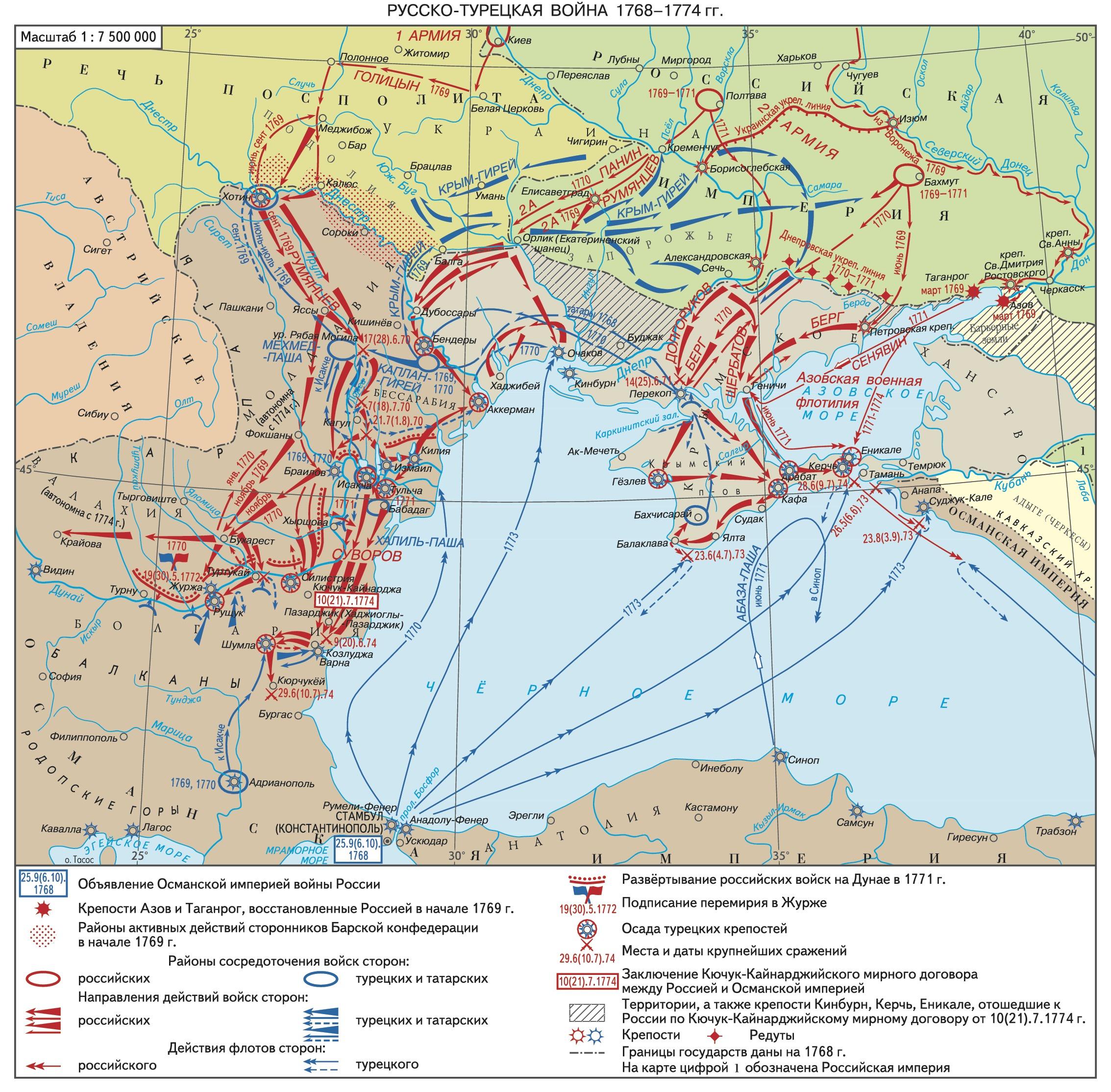 русско турецкая война при анне иоанновне