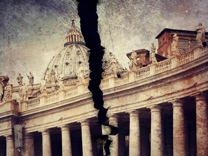разделение христианской церкви на католическую и православную
