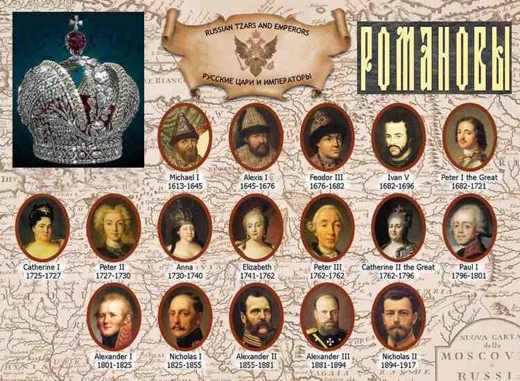 воцарение династии романовых год