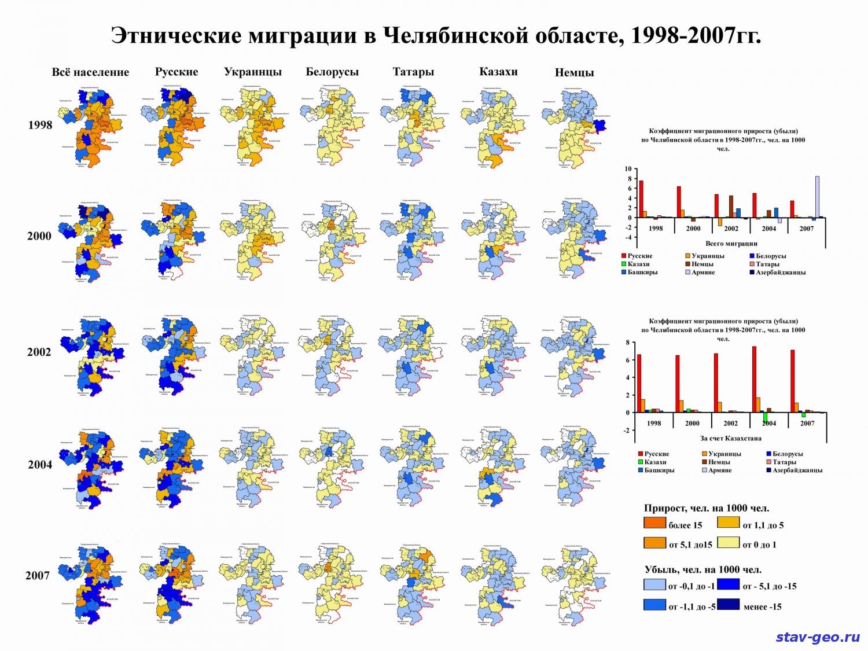 сколько процентов русских в россии