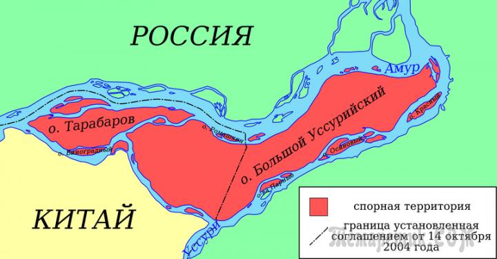 территориальные споры рф