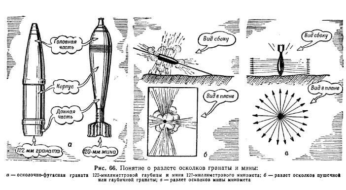 автоматический миномет василек