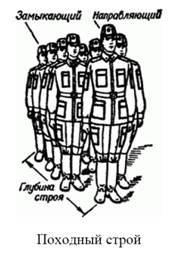 что такое шеренга в армии