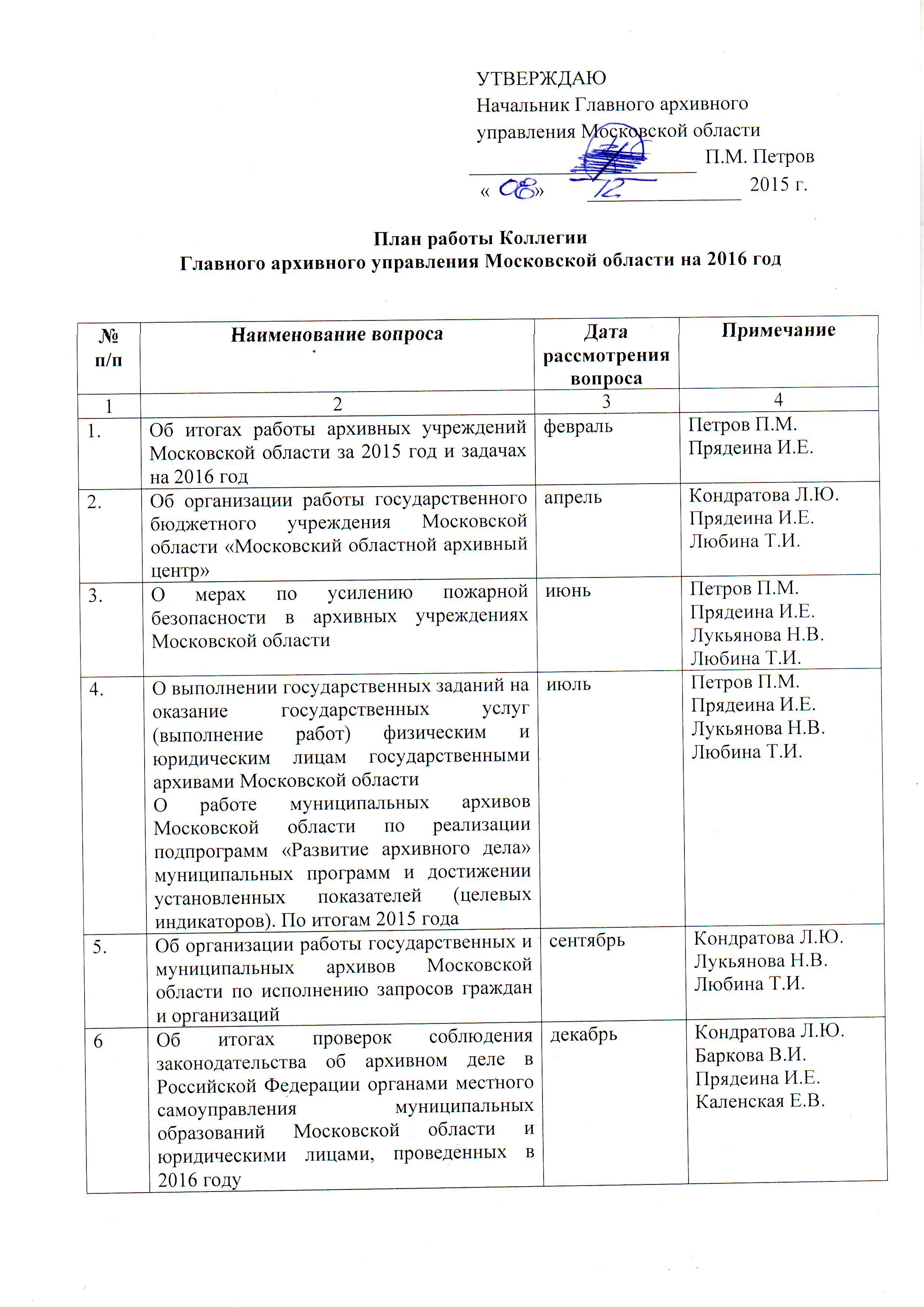 петровские коллегии