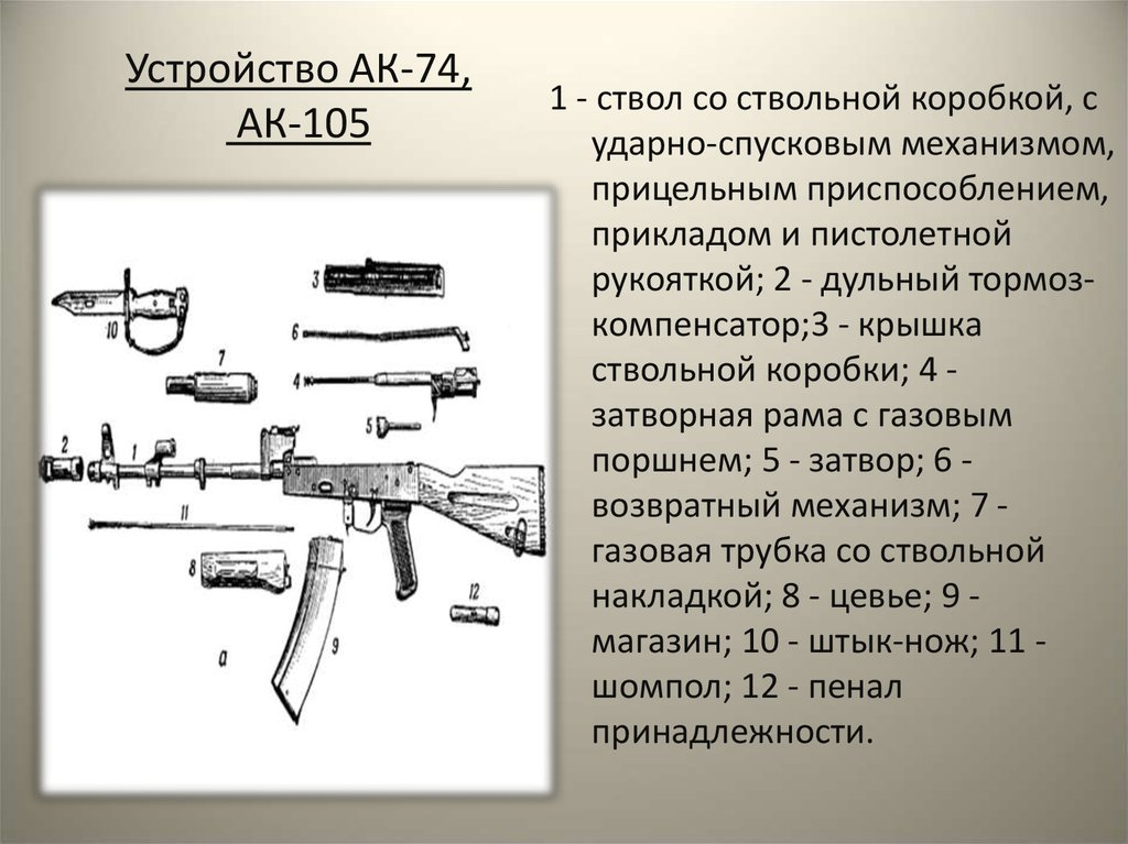 разборка ак 74