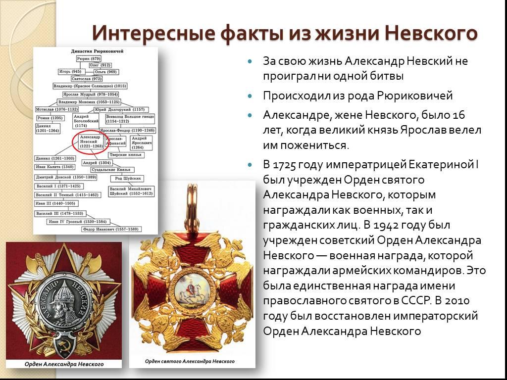интересные факты из жизни александра невского