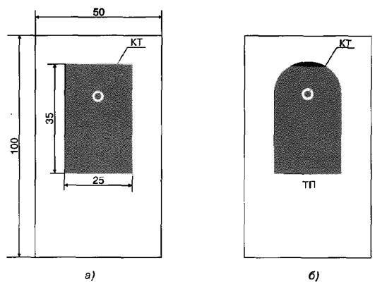 как работает автомат калашникова