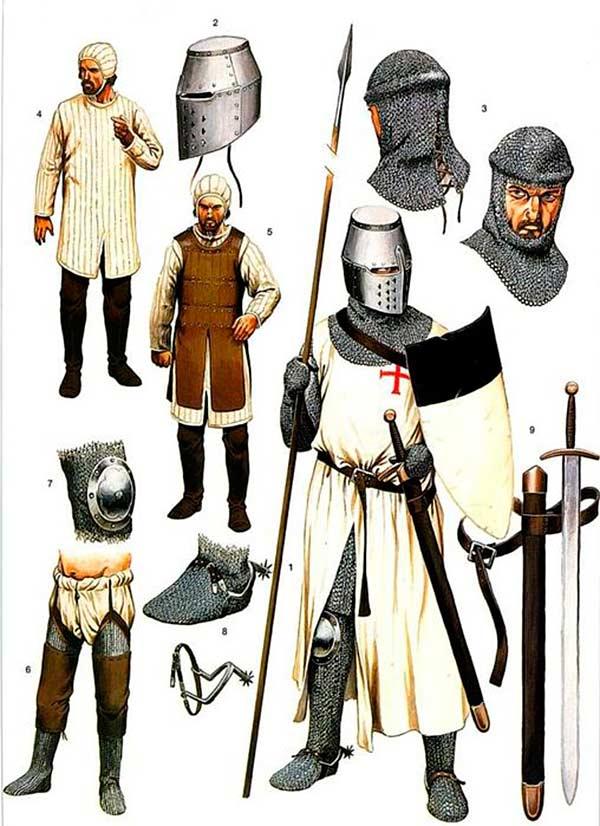 рыцарские ордена сохранившиеся до нашего времени