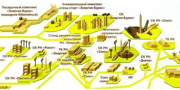 сколько космодромов в россии