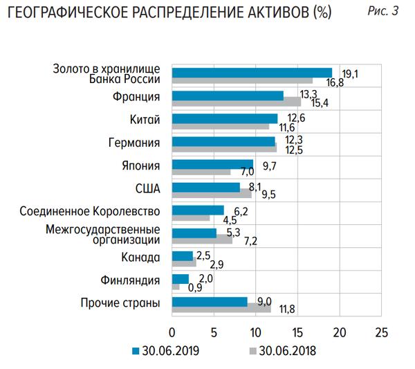 кому принадлежит центральный банк российской федерации