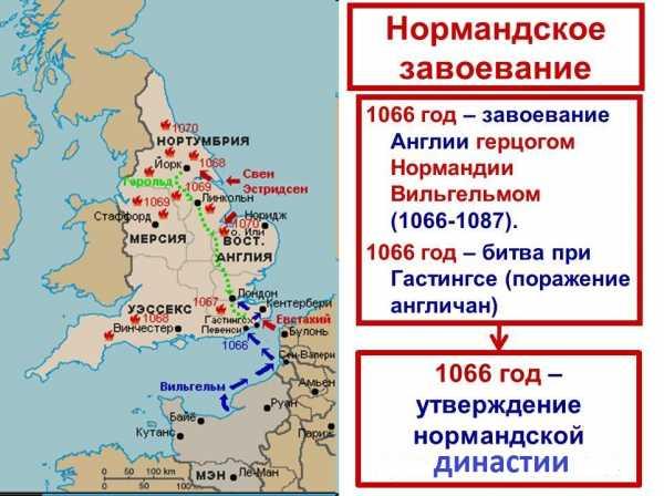 1066 год