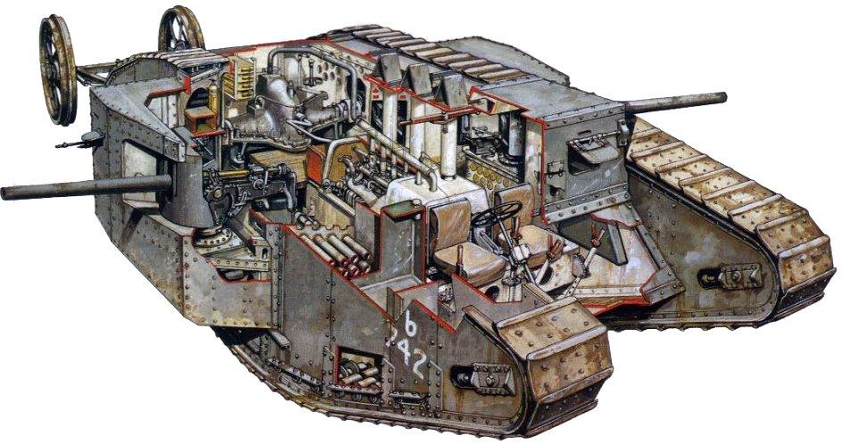 кто изобрел танк