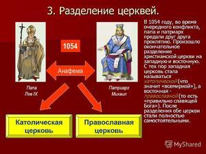 раскол христианства на православие и католицизм