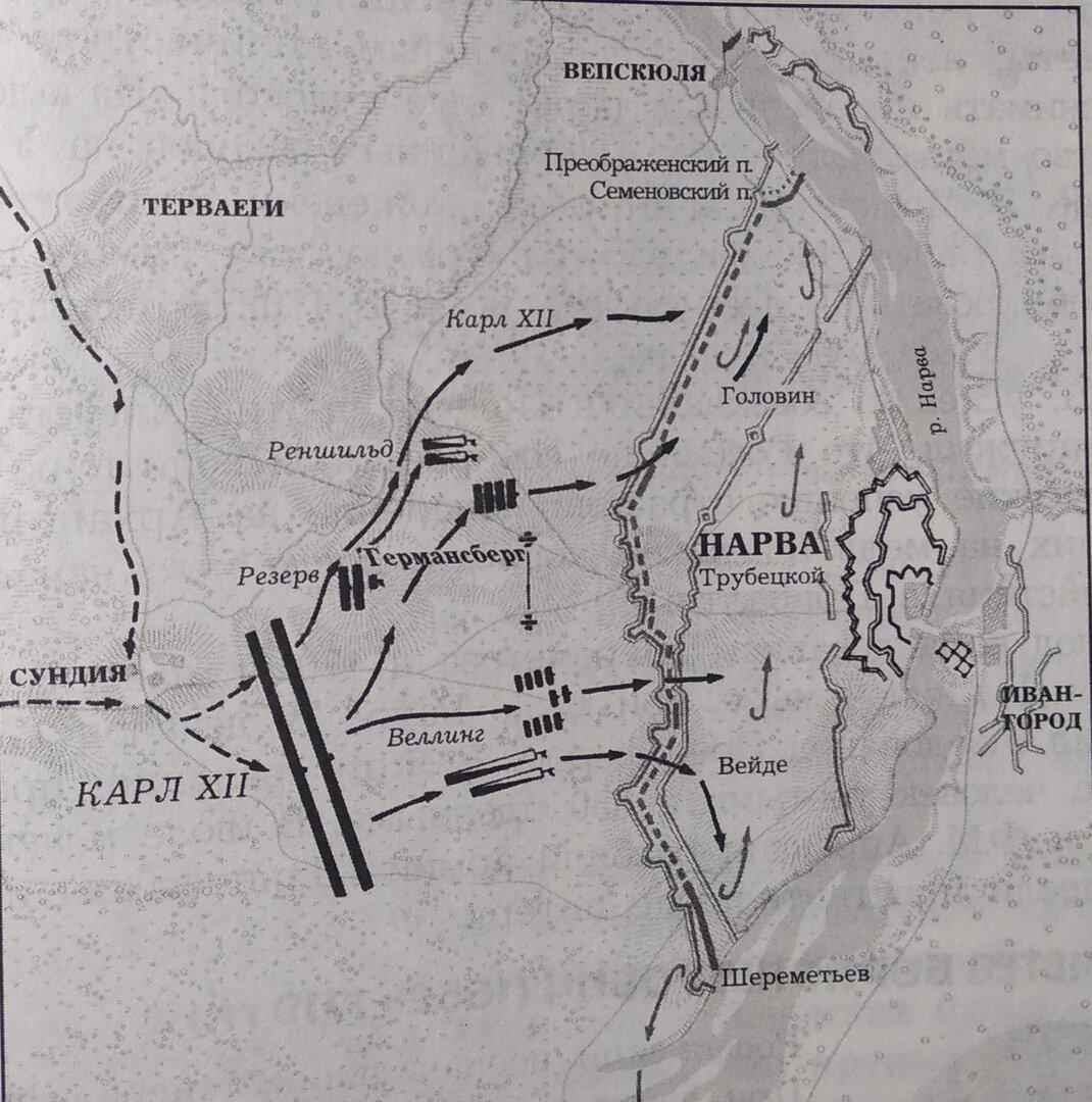 причины поражения русских войск под нарвой