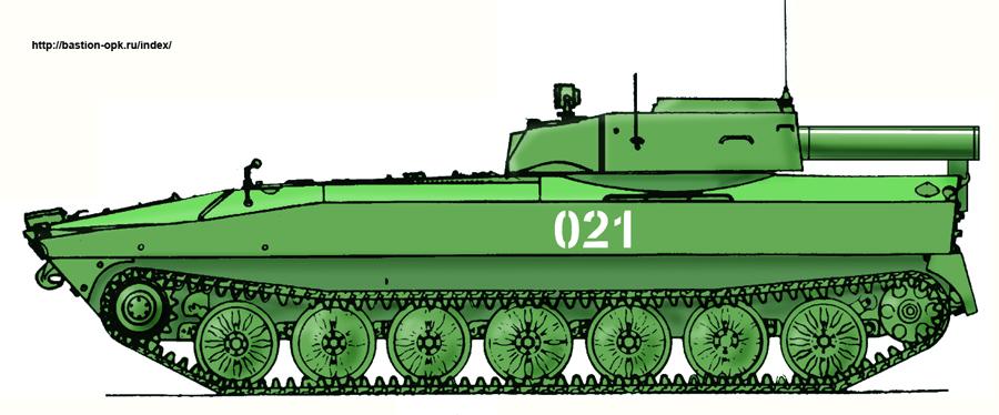 ур 77 ттх