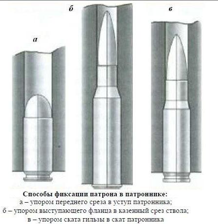 7 62 54 мм r