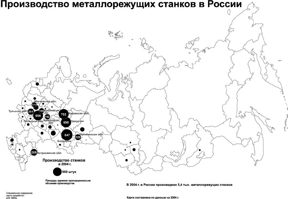 российское станкостроение