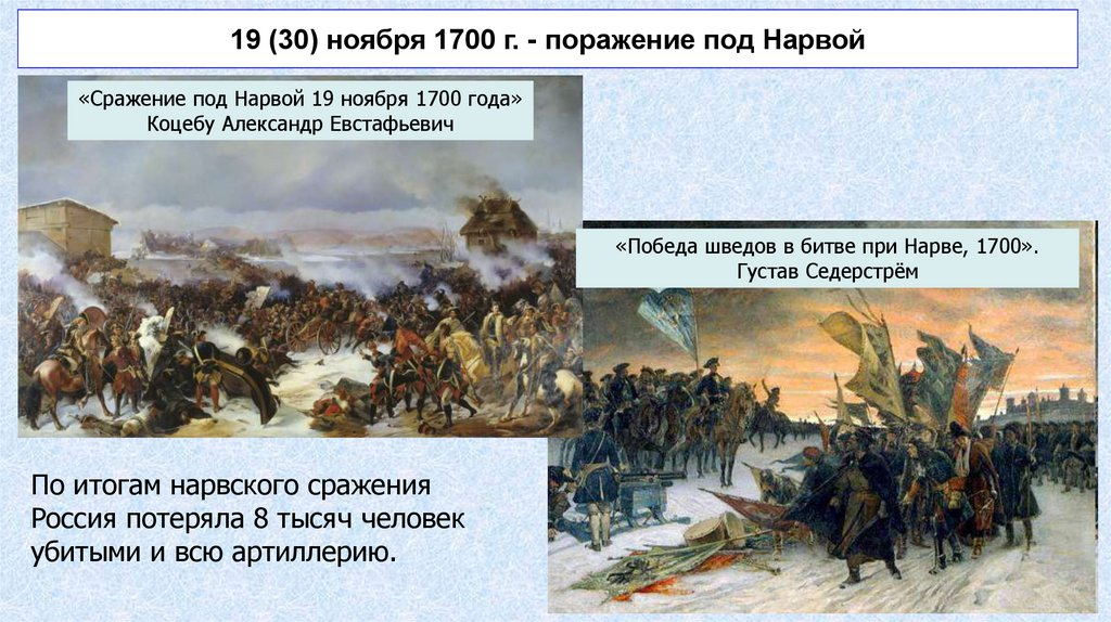 значение нарвской конфузии в северной войне