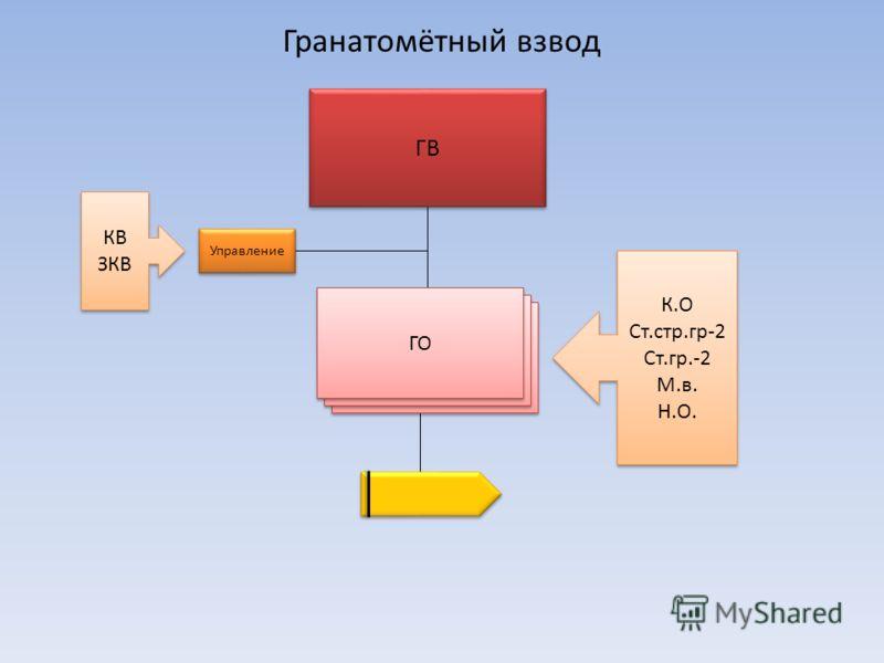 состав мотострелкового батальона