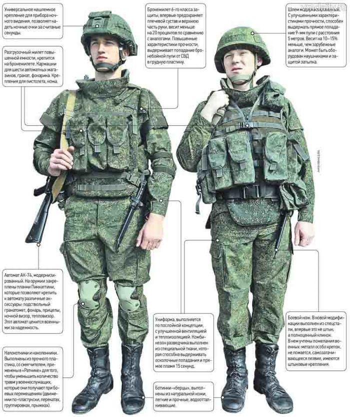 экипировка спецназа