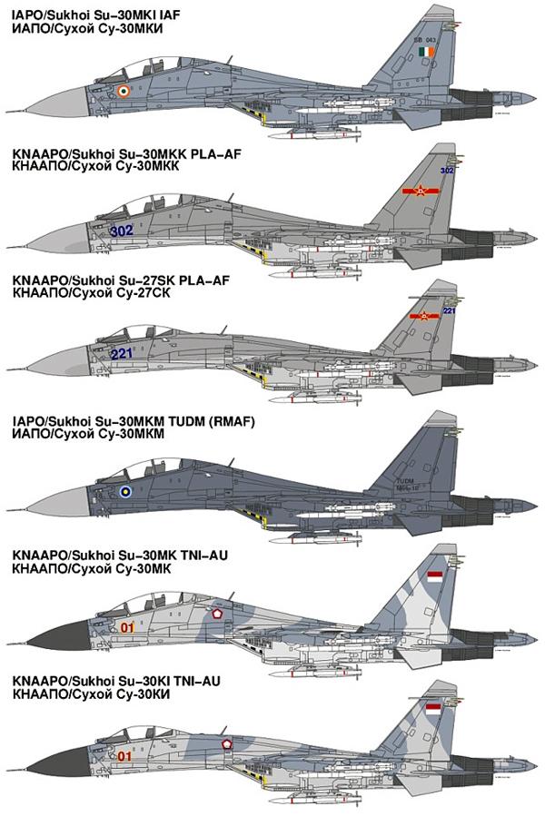 самолеты марки су