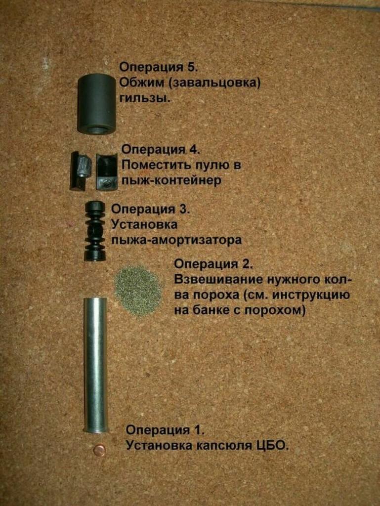 Снаряжение пулевого патрона с колпачковой пулей Фостера