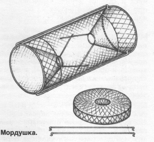 Мордушка - строение